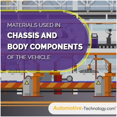 Materials Used in Chassis and Body Components of the Vehicle